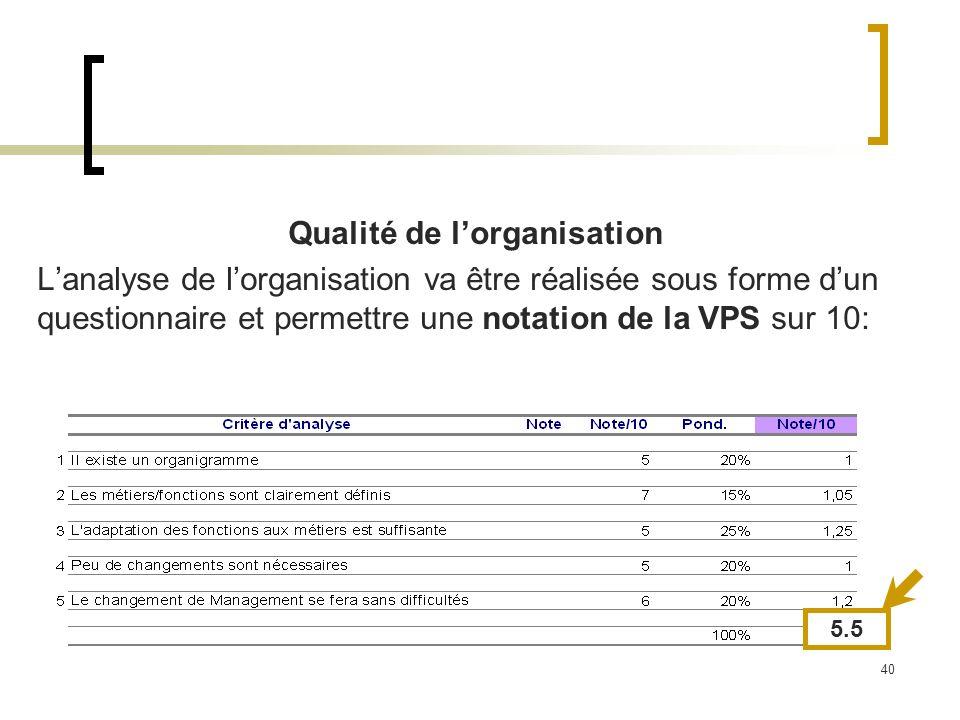 40 Qualité de lorganisation Lanalyse de lorganisation va être réalisée sous forme dun questionnaire et permettre une notation de la VPS sur 10: 5.5