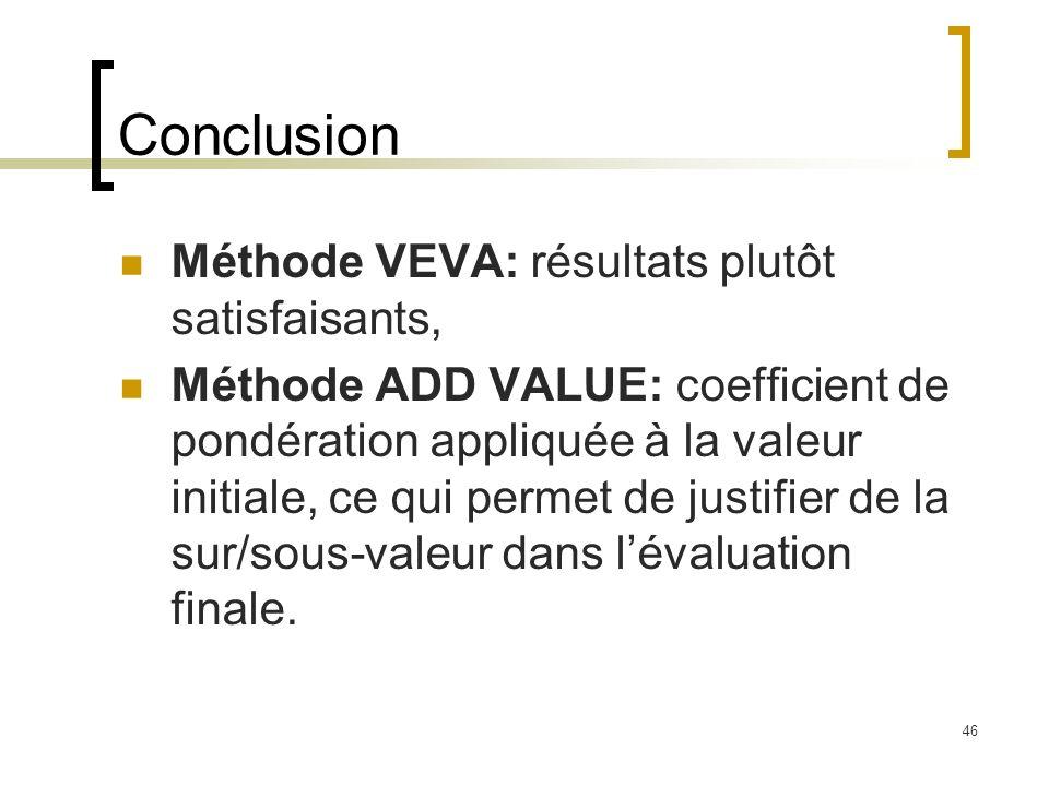 46 Conclusion Méthode VEVA: résultats plutôt satisfaisants, Méthode ADD VALUE: coefficient de pondération appliquée à la valeur initiale, ce qui perme