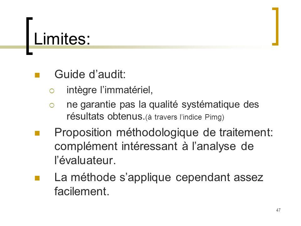 47 Limites: Guide daudit: intègre limmatériel, ne garantie pas la qualité systématique des résultats obtenus. (à travers lindice Pimg) Proposition mét
