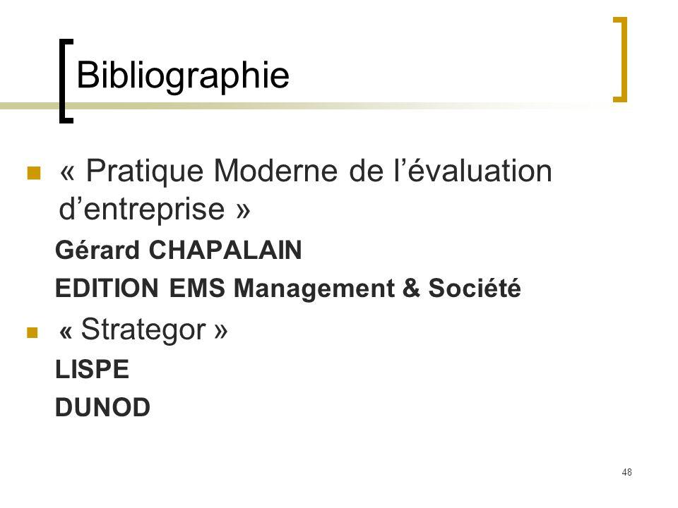 48 Bibliographie « Pratique Moderne de lévaluation dentreprise » Gérard CHAPALAIN EDITION EMS Management & Société « Strategor » LISPE DUNOD