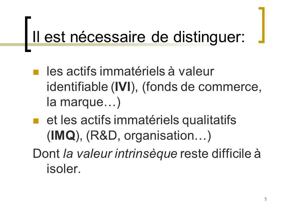 5 Il est nécessaire de distinguer: les actifs immatériels à valeur identifiable (IVI), (fonds de commerce, la marque…) et les actifs immatériels quali
