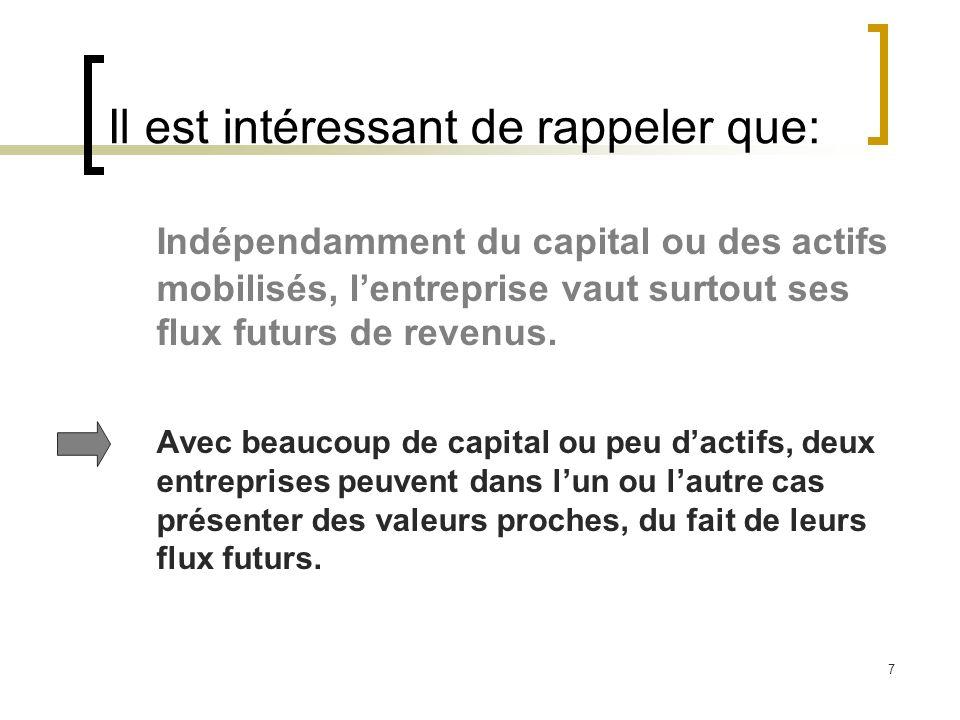 7 Il est intéressant de rappeler que: Indépendamment du capital ou des actifs mobilisés, lentreprise vaut surtout ses flux futurs de revenus. Avec bea