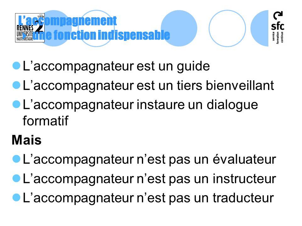 Laccompagnateur est un guide Laccompagnateur est un tiers bienveillant Laccompagnateur instaure un dialogue formatif Mais Laccompagnateur nest pas un