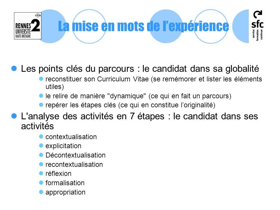 Les points clés du parcours : le candidat dans sa globalité reconstituer son Curriculum Vitae (se remémorer et lister les éléments utiles) le relire d