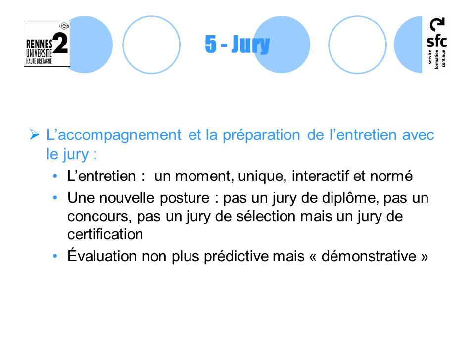 Laccompagnement et la préparation de lentretien avec le jury : Lentretien : un moment, unique, interactif et normé Une nouvelle posture : pas un jury