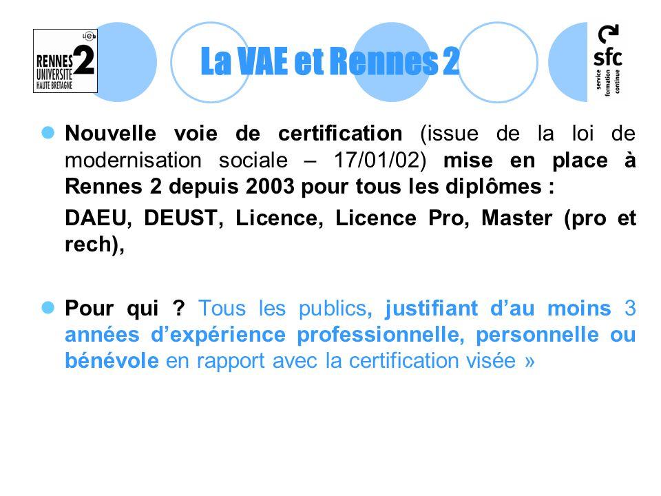 La VAE et Rennes 2 Nouvelle voie de certification (issue de la loi de modernisation sociale – 17/01/02) mise en place à Rennes 2 depuis 2003 pour tous