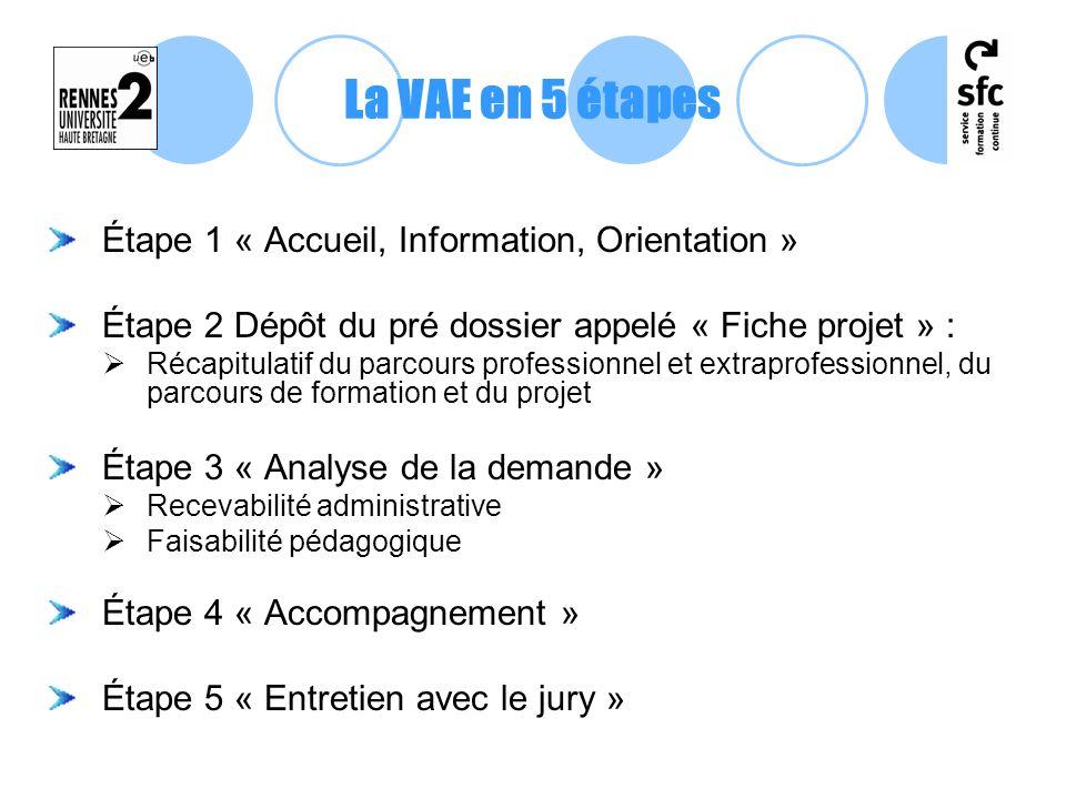 Étape 1 « Accueil, Information, Orientation » Étape 2 Dépôt du pré dossier appelé « Fiche projet » : Récapitulatif du parcours professionnel et extrap