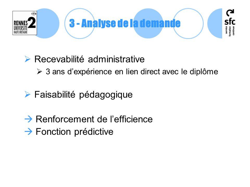 Recevabilité administrative 3 ans dexpérience en lien direct avec le diplôme Faisabilité pédagogique Renforcement de lefficience Fonction prédictive 3