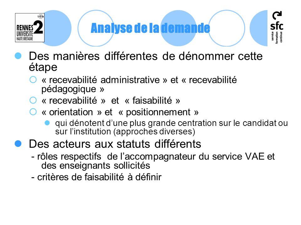 Des manières différentes de dénommer cette étape « recevabilité administrative » et « recevabilité pédagogique » « recevabilité » et « faisabilité » «