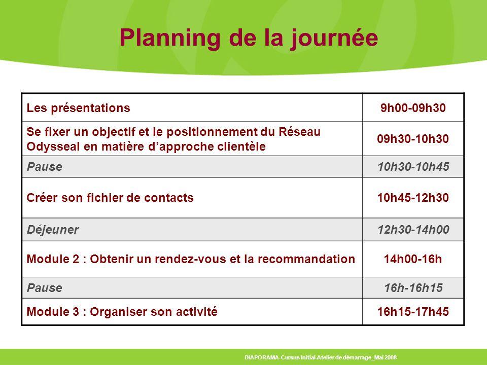 DIAPORAMA-Cursus Initial-Atelier de démarrage_Mai 2008 Planning de la journée Les présentations9h00-09h30 Se fixer un objectif et le positionnement du Réseau Odysseal en matière dapproche clientèle 09h30-10h30 Pause10h30-10h45 Créer son fichier de contacts10h45-12h30 Déjeuner12h30-14h00 Module 2 : Obtenir un rendez-vous et la recommandation14h00-16h Pause16h-16h15 Module 3 : Organiser son activité16h15-17h45