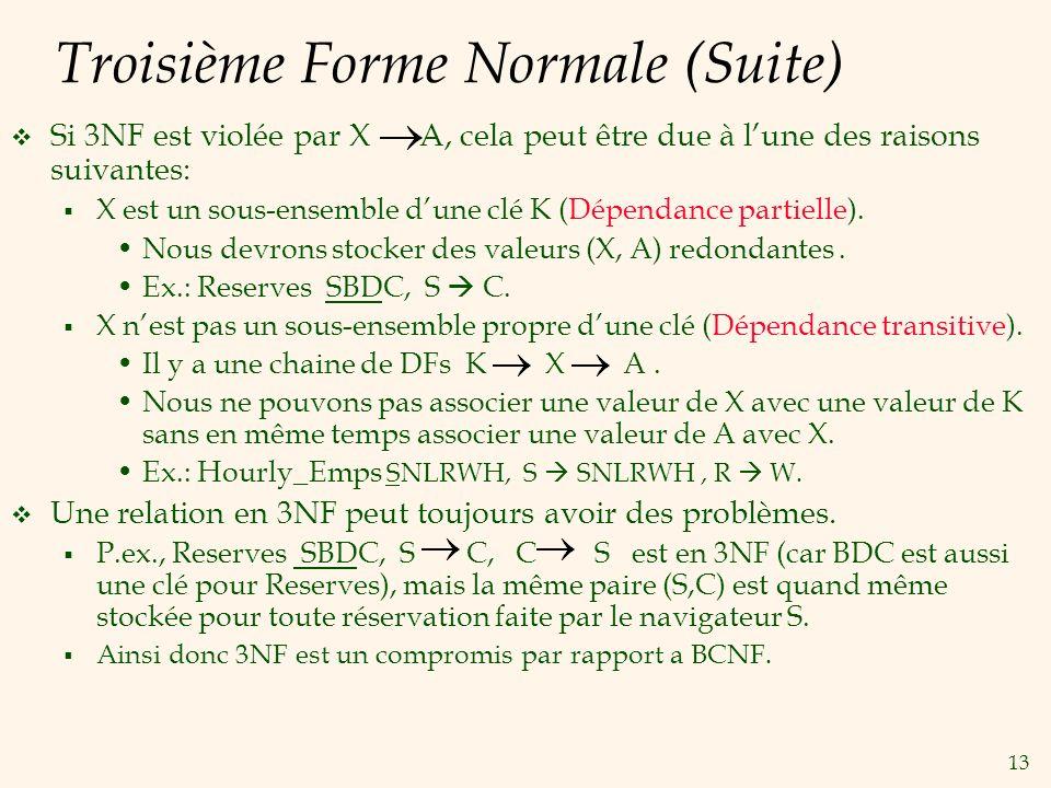 13 Troisième Forme Normale (Suite) Si 3NF est violée par X A, cela peut être due à lune des raisons suivantes: X est un sous-ensemble dune clé K (Dépe