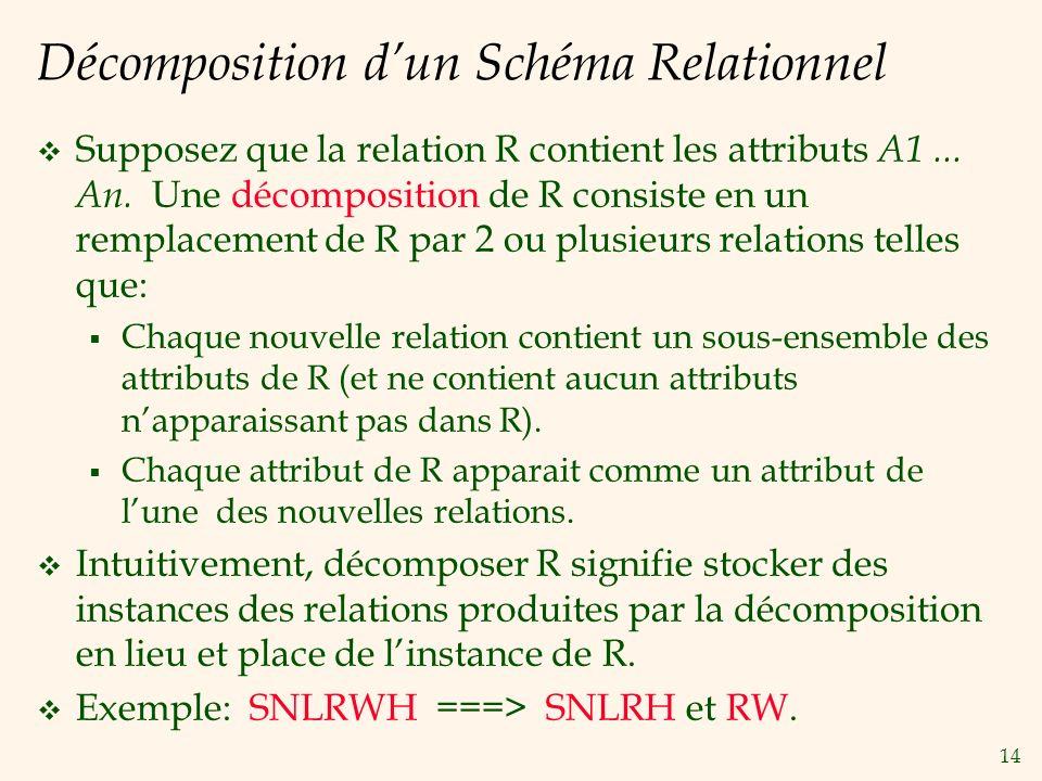14 Décomposition dun Schéma Relationnel Supposez que la relation R contient les attributs A1... An. Une décomposition de R consiste en un remplacement