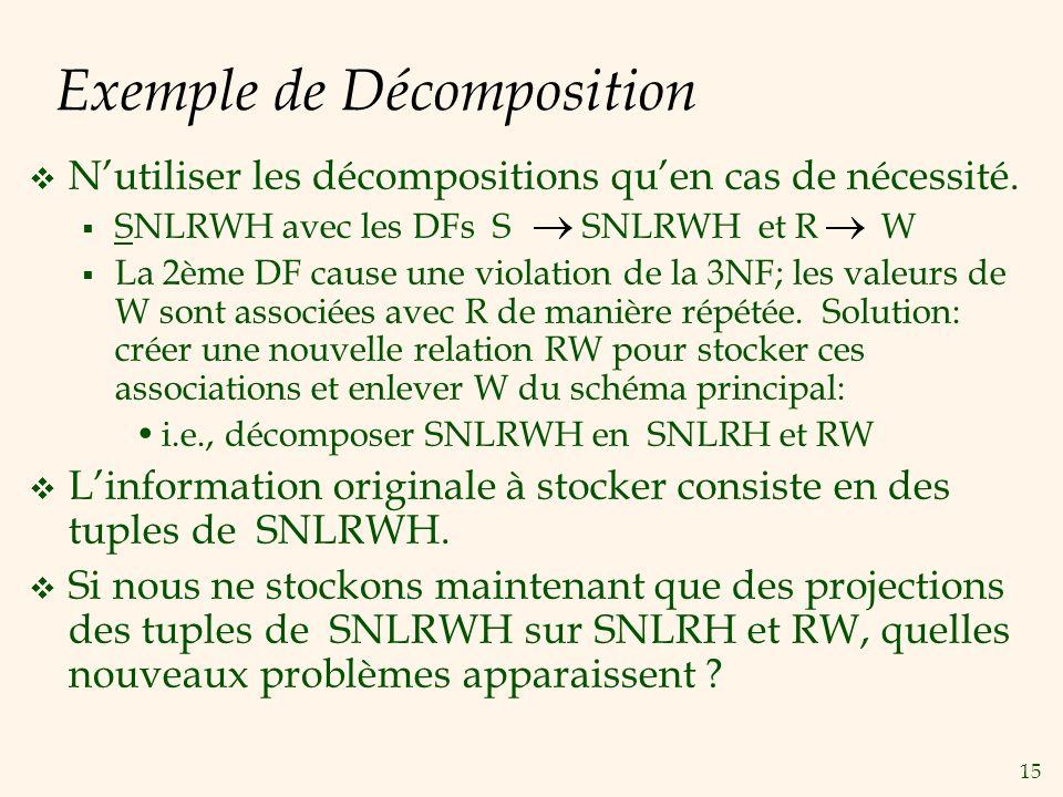 15 Exemple de Décomposition Nutiliser les décompositions quen cas de nécessité. SNLRWH avec les DFs S SNLRWH et R W La 2ème DF cause une violation de
