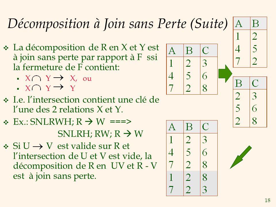 18 Décomposition à Join sans Perte (Suite) La décomposition de R en X et Y est à join sans perte par rapport à F ssi la fermeture de F contient: X Y X
