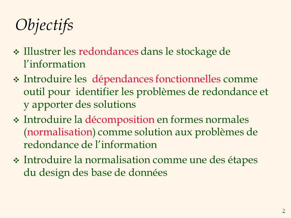 2 Objectifs Illustrer les redondances dans le stockage de linformation Introduire les dépendances fonctionnelles comme outil pour identifier les probl