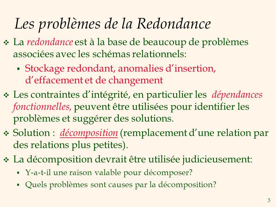 3 Les problèmes de la Redondance La redondance est à la base de beaucoup de problèmes associées avec les schémas relationnels: Stockage redondant, ano