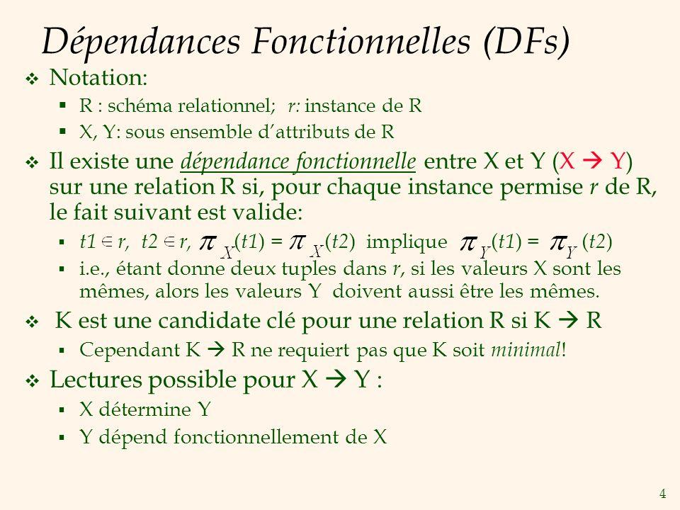 4 Dépendances Fonctionnelles (DFs) Notation: R : schéma relationnel; r: instance de R X, Y: sous ensemble dattributs de R Il existe une dépendance fon