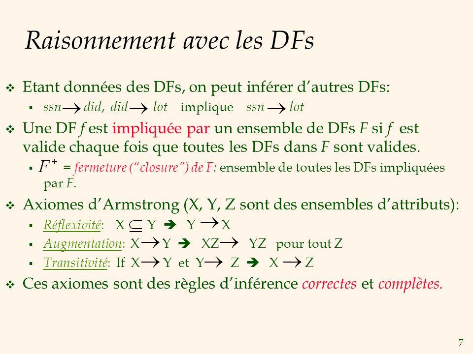 7 Raisonnement avec les DFs Etant données des DFs, on peut inférer dautres DFs: ssn did, did lot implique ssn lot Une DF f est impliquée par un ensemb