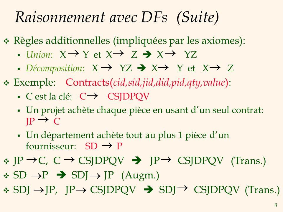8 Raisonnement avec DFs (Suite) Règles additionnelles (impliquées par les axiomes): Union : X Y et X Z X YZ Décomposition : X YZ X Y et X Z Exemple: C