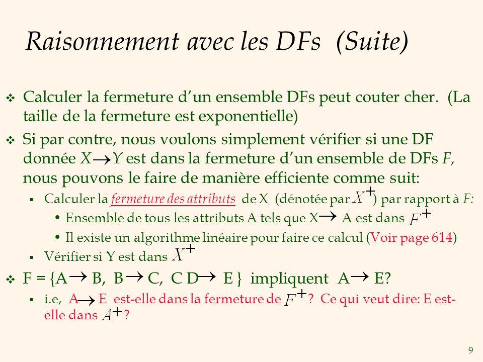 9 Raisonnement avec les DFs (Suite) Calculer la fermeture dun ensemble DFs peut couter cher. (La taille de la fermeture est exponentielle) Si par cont