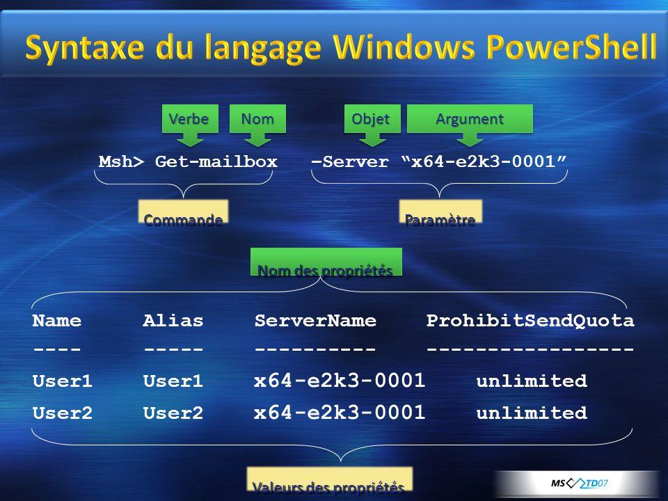 Msh> Get-mailbox –Server x64-e2k3-0001 Name Alias ServerName ProhibitSendQuota ---- ----- ---------- ----------------- User1 User1 x64-e2k3-0001 unlimited User2 User2 x64-e2k3-0001 unlimited NomNom Nom des propriétés Valeurs des propriétés CommandeParamètre VerbeVerbeObjetObjetArgumentArgument