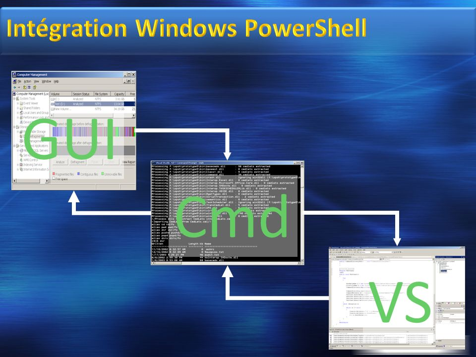 GUI Cmd VS