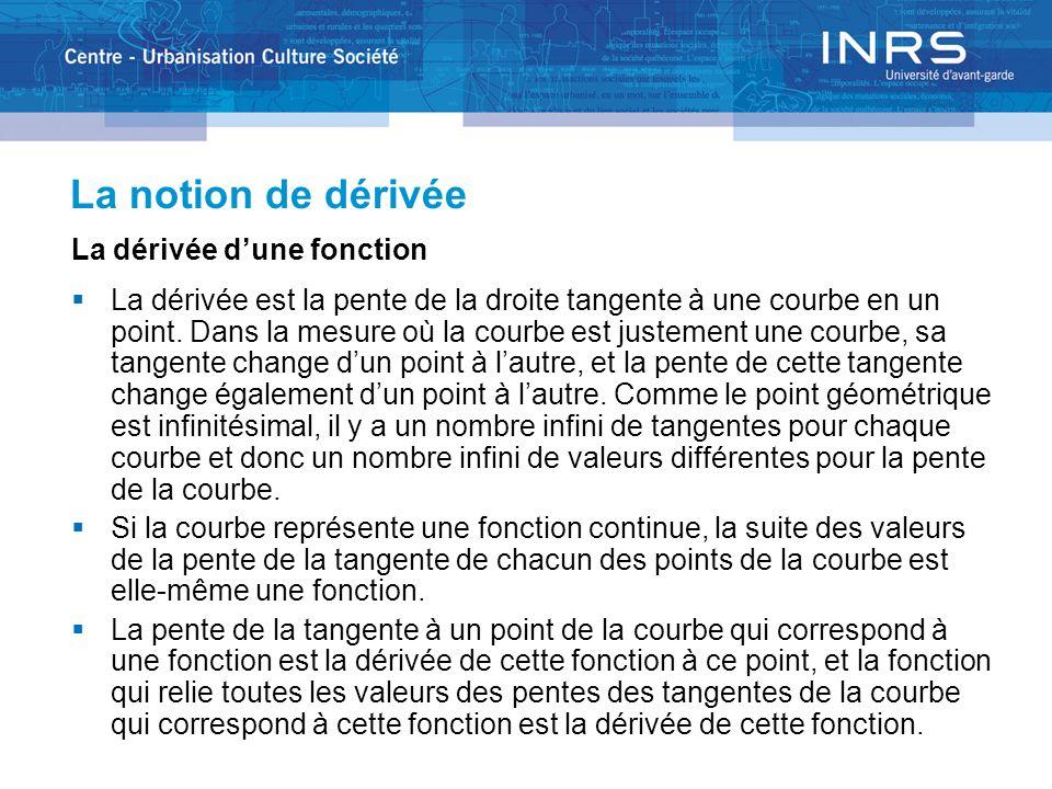 La notion de dérivée Soit ƒ(x) une fonction quelconque de x.