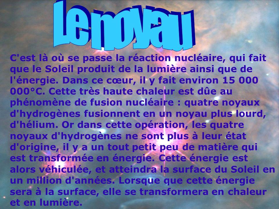 C est là où se passe la réaction nucléaire, qui fait que le Soleil produit de la lumière ainsi que de l énergie.
