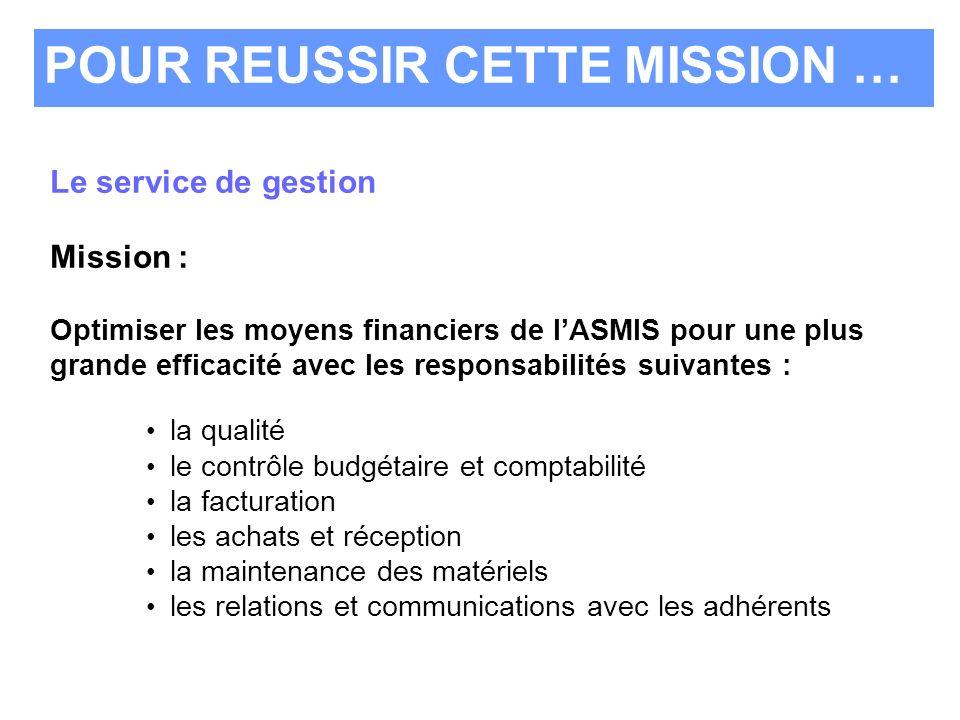 Le service de gestion Mission : Optimiser les moyens financiers de lASMIS pour une plus grande efficacité avec les responsabilités suivantes : POUR RE