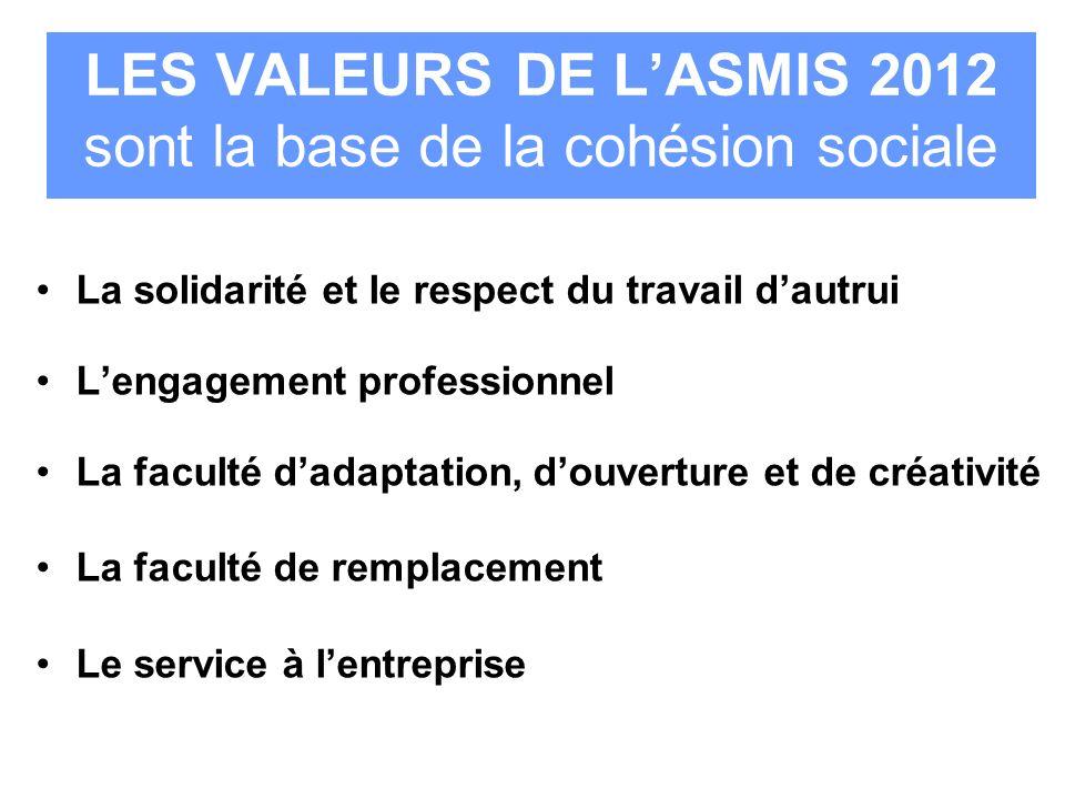 LES VALEURS DE LASMIS 2012 sont la base de la cohésion sociale La solidarité et le respect du travail dautrui Lengagement professionnel La faculté dad