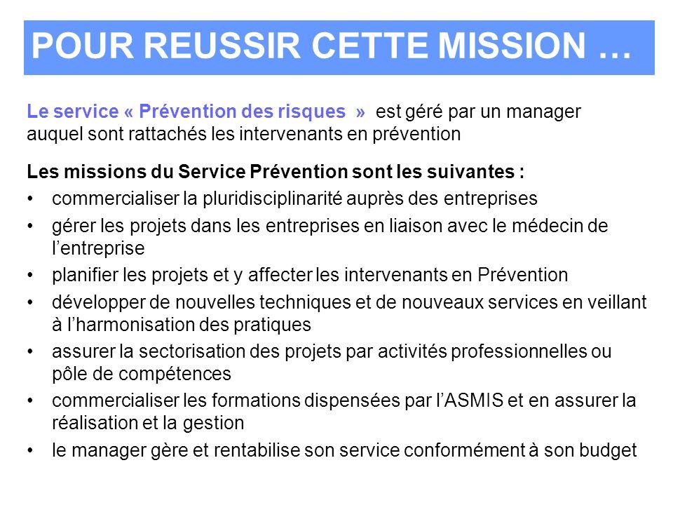 Le service « Prévention des risques » est géré par un manager auquel sont rattachés les intervenants en prévention Les missions du Service Prévention