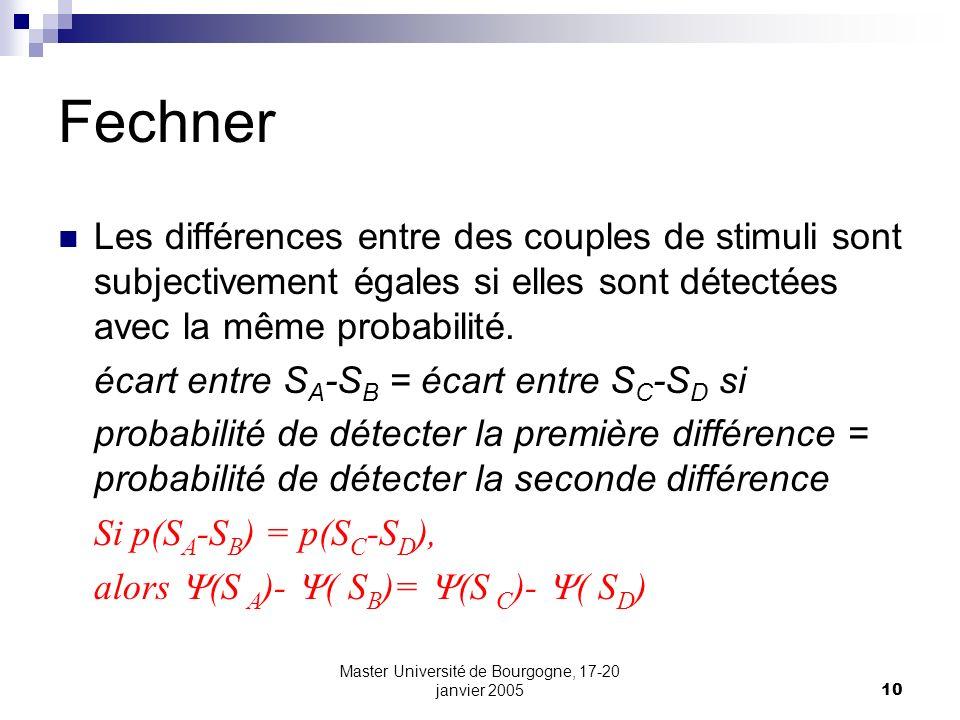 Master Université de Bourgogne, 17-20 janvier 200510 Fechner Les différences entre des couples de stimuli sont subjectivement égales si elles sont dét