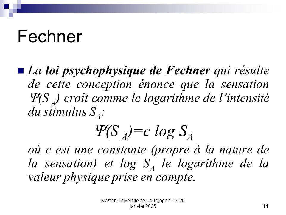 Master Université de Bourgogne, 17-20 janvier 200511 Fechner La loi psychophysique de Fechner qui résulte de cette conception énonce que la sensation