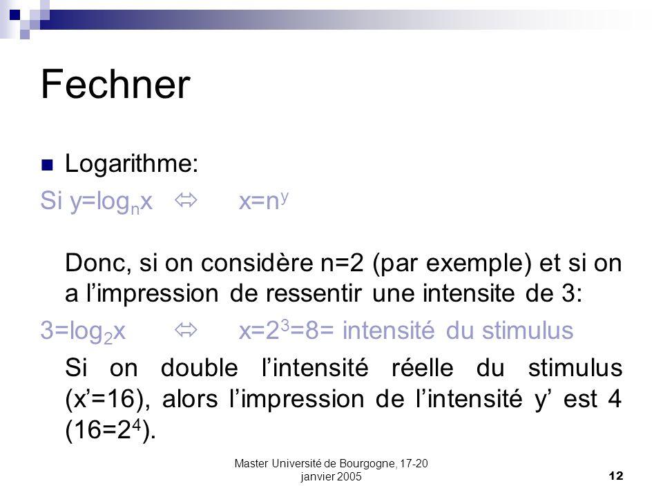 Master Université de Bourgogne, 17-20 janvier 200512 Fechner Logarithme: Si y=log n x x=n y Donc, si on considère n=2 (par exemple) et si on a limpres