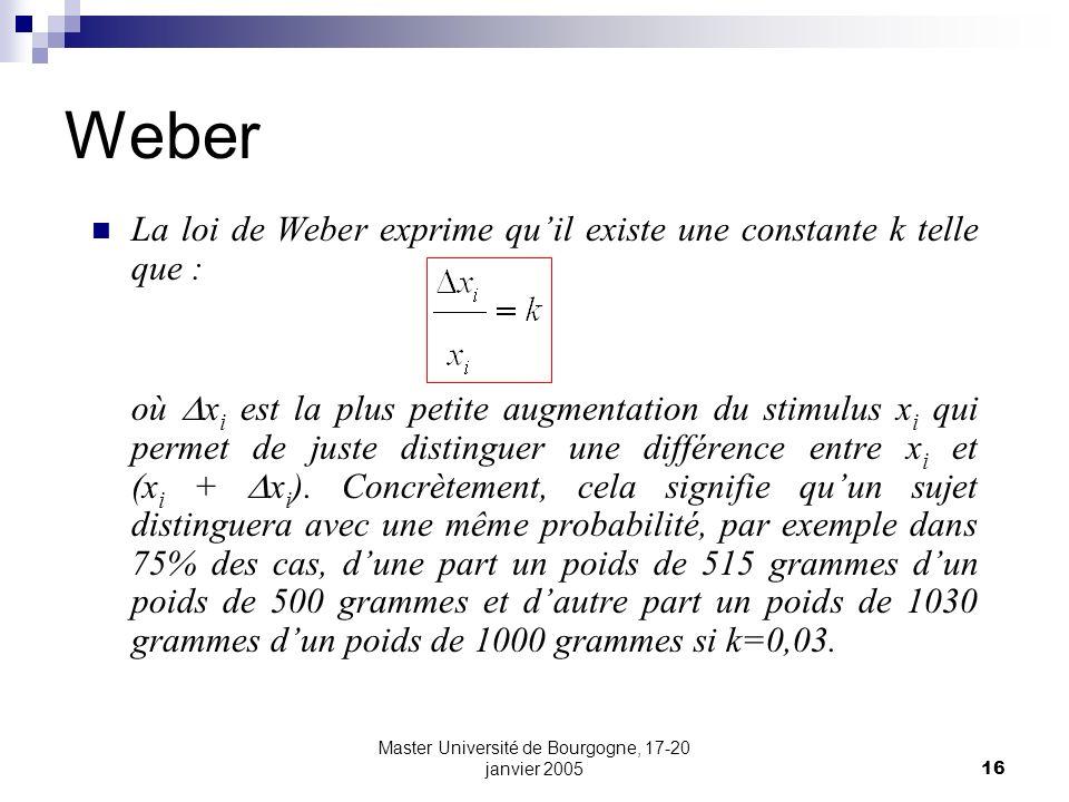 Master Université de Bourgogne, 17-20 janvier 200516 Weber La loi de Weber exprime quil existe une constante k telle que : où x i est la plus petite a