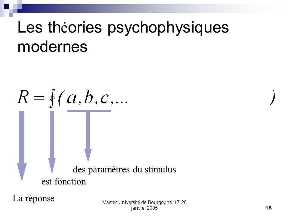 Master Université de Bourgogne, 17-20 janvier 200518 Les th é ories psychophysiques modernes La réponse est fonction des paramètres du stimulus De lhi