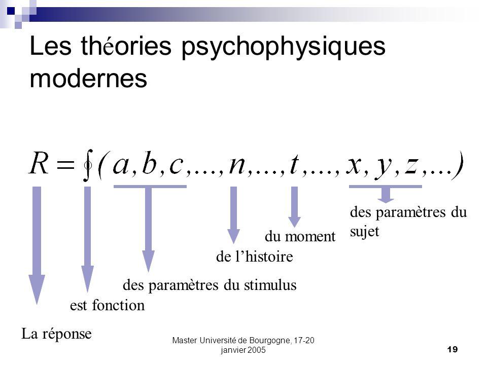 Master Université de Bourgogne, 17-20 janvier 200519 Les th é ories psychophysiques modernes La réponse est fonction des paramètres du stimulus de lhi
