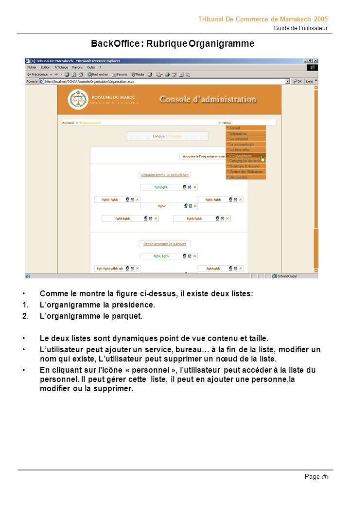 Tribunal De Commerce de Marrakech 2005 Guide de lutilisateur Page # BackOffice : Rubrique Organigramme Comme le montre la figure ci-dessus, il existe