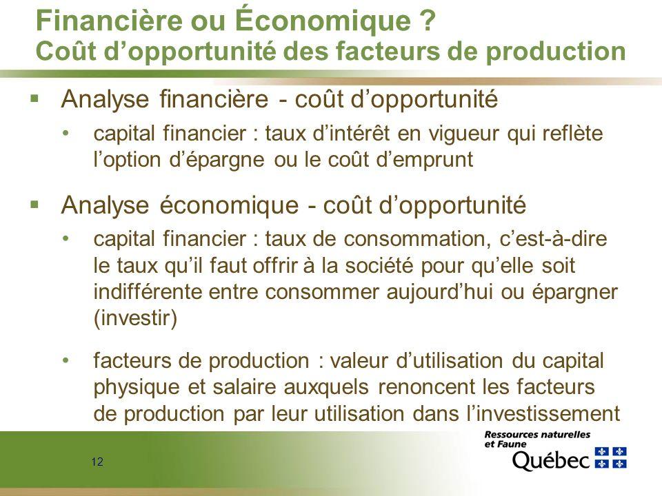 12 Financière ou Économique ? Coût dopportunité des facteurs de production Analyse financière - coût dopportunité capital financier : taux dintérêt en