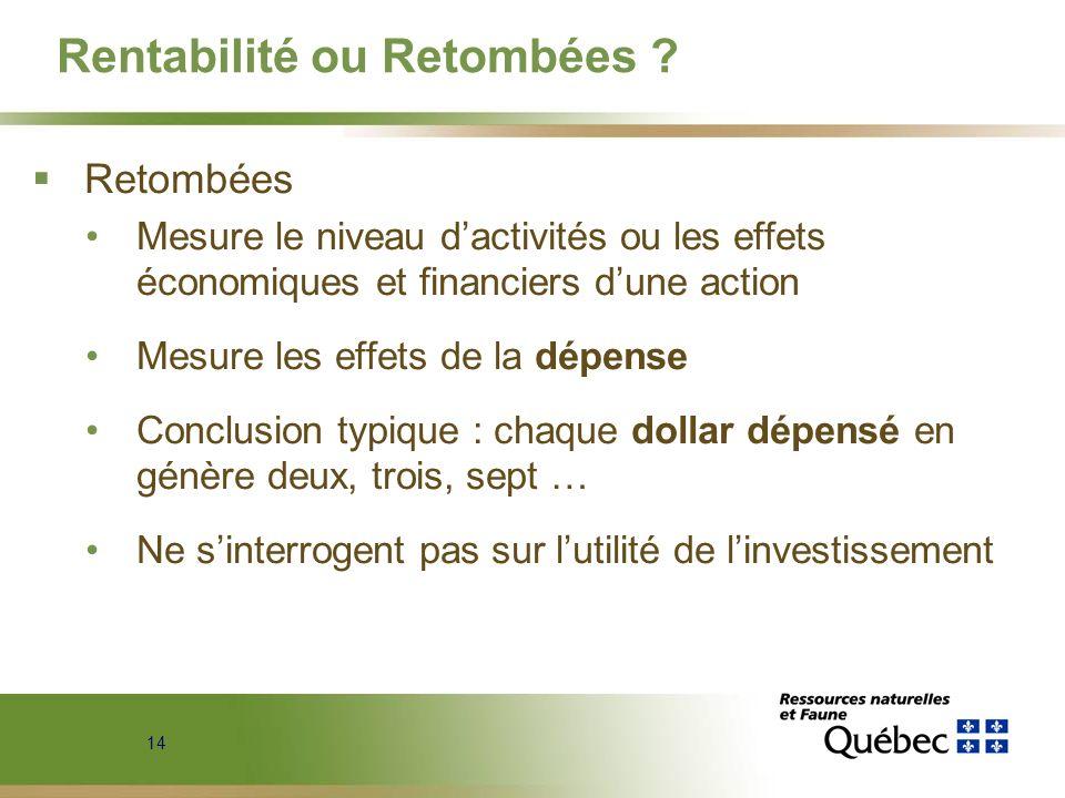 14 Rentabilité ou Retombées ? Retombées Mesure le niveau dactivités ou les effets économiques et financiers dune action Mesure les effets de la dépens