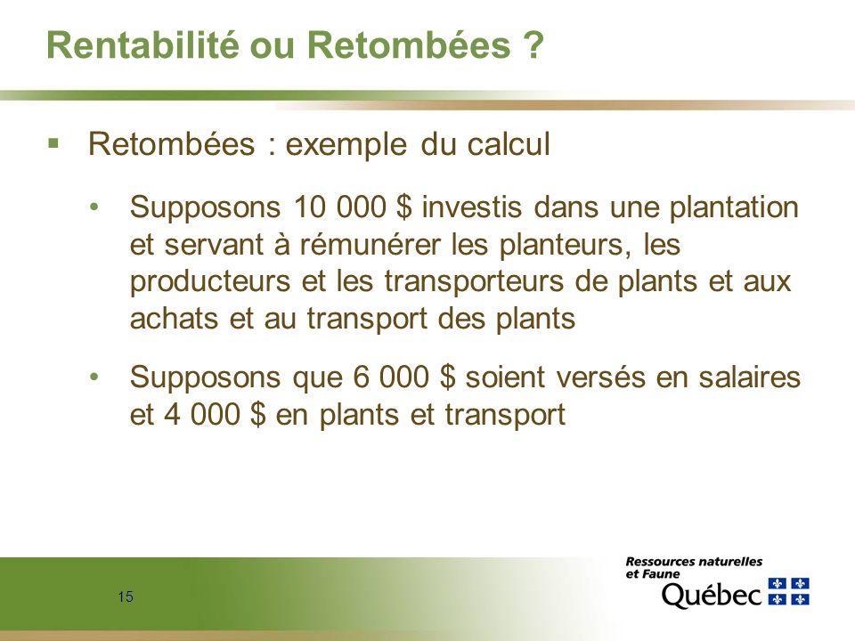 15 Rentabilité ou Retombées ? Retombées : exemple du calcul Supposons 10 000 $ investis dans une plantation et servant à rémunérer les planteurs, les