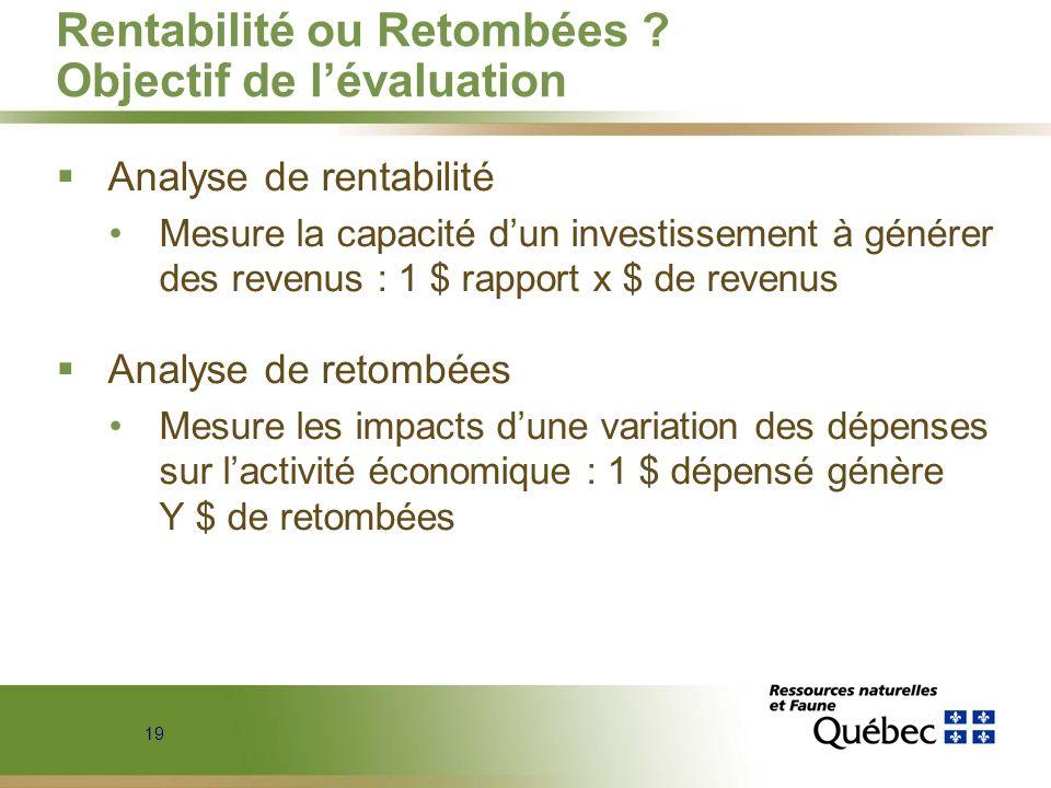 19 Rentabilité ou Retombées ? Objectif de lévaluation Analyse de rentabilité Mesure la capacité dun investissement à générer des revenus : 1 $ rapport