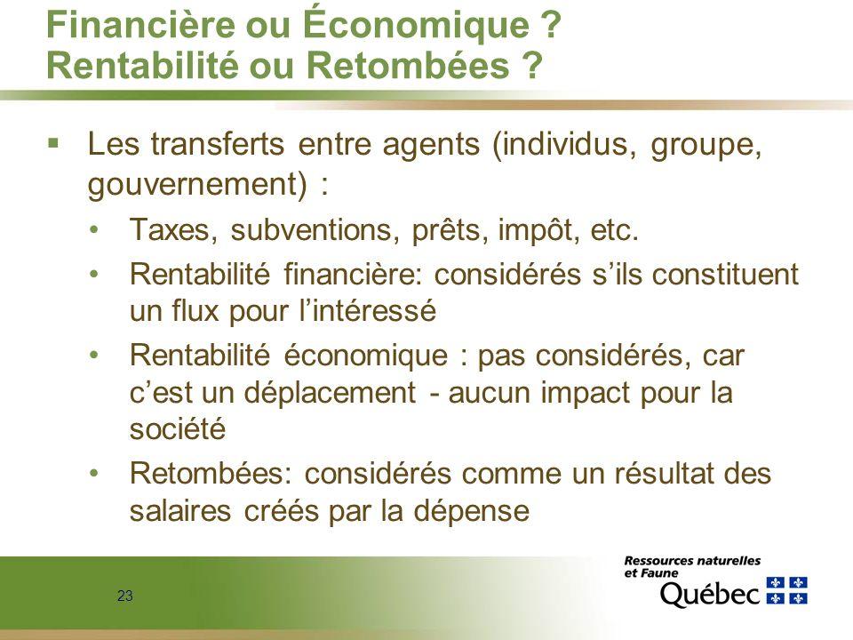 23 Financière ou Économique ? Rentabilité ou Retombées ? Les transferts entre agents (individus, groupe, gouvernement) : Taxes, subventions, prêts, im