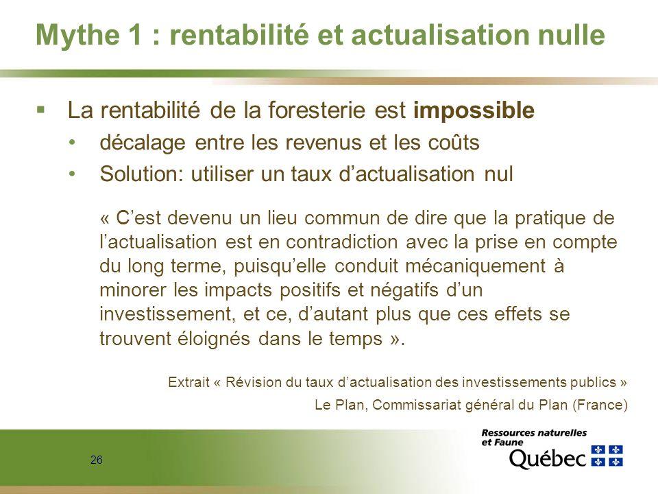 26 Mythe 1 : rentabilité et actualisation nulle La rentabilité de la foresterie est impossible décalage entre les revenus et les coûts Solution: utili