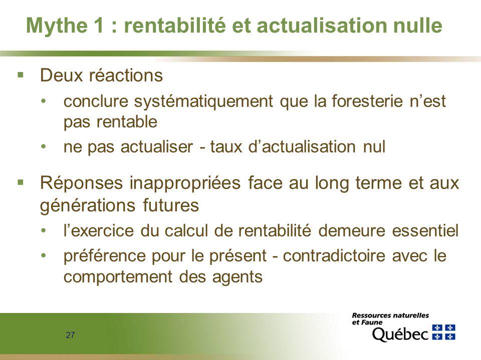 27 Mythe 1 : rentabilité et actualisation nulle Deux réactions conclure systématiquement que la foresterie nest pas rentable ne pas actualiser - taux