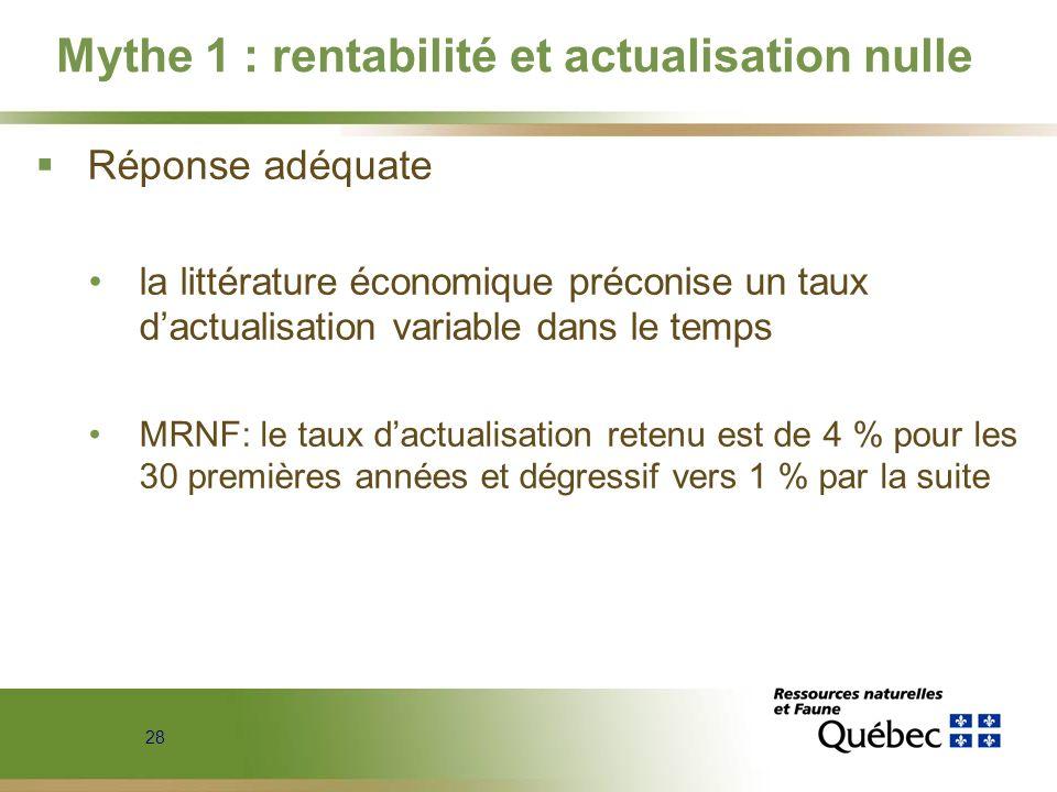 28 Mythe 1 : rentabilité et actualisation nulle Réponse adéquate la littérature économique préconise un taux dactualisation variable dans le temps MRN