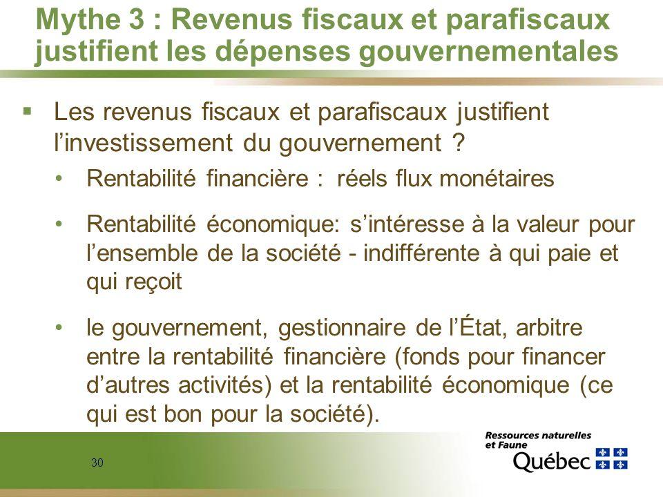 30 Mythe 3 : Revenus fiscaux et parafiscaux justifient les dépenses gouvernementales Les revenus fiscaux et parafiscaux justifient linvestissement du