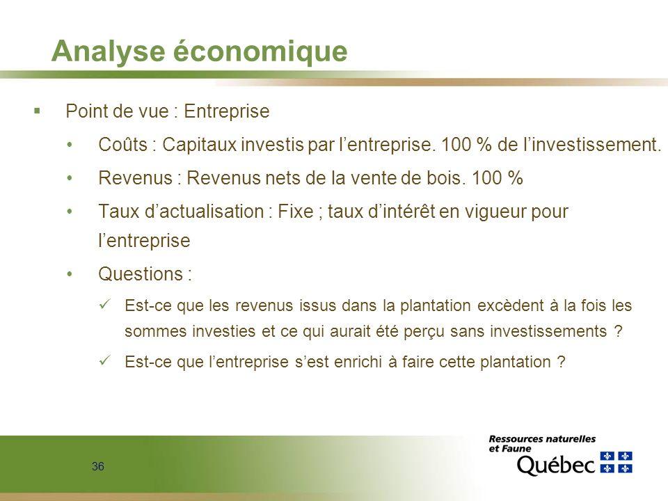 36 Analyse économique Point de vue : Entreprise Coûts : Capitaux investis par lentreprise. 100 % de linvestissement. Revenus : Revenus nets de la vent