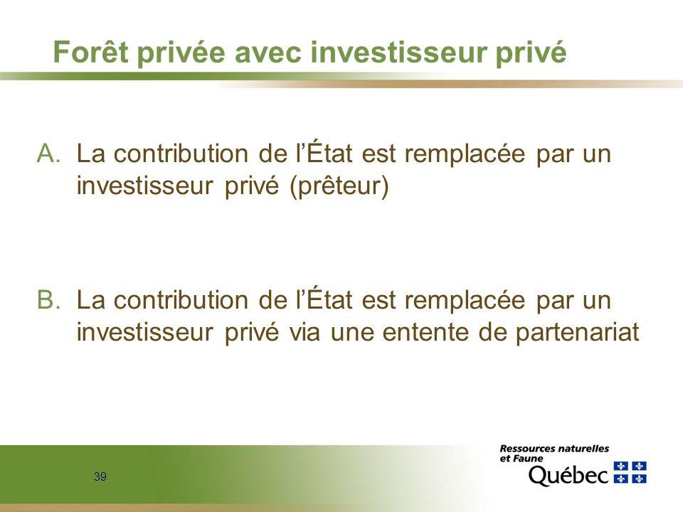 39 Forêt privée avec investisseur privé A.La contribution de lÉtat est remplacée par un investisseur privé (prêteur) B.La contribution de lÉtat est re