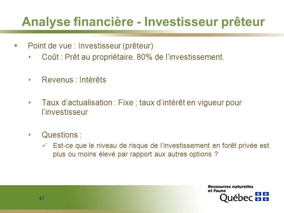 41 Analyse financière - Investisseur prêteur Point de vue : Investisseur (prêteur) Coût : Prêt au propriétaire. 80% de linvestissement. Revenus : Inté